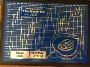 bear plack