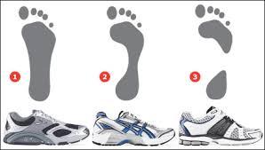 motion control shoes – ultrarunningmom