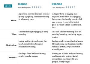running vs jogging